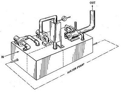 400px-Rufus_Stokes_Patent