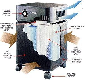 austin-air-purifier