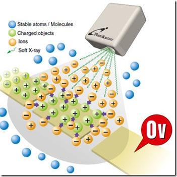 air ionizer 2