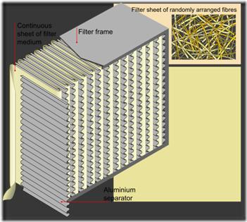 hepa_filter_diagram